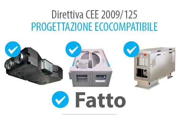 Normativa CEE 2009/125