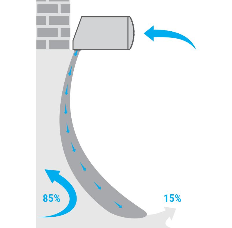 Installazione corretta barriera d'aria